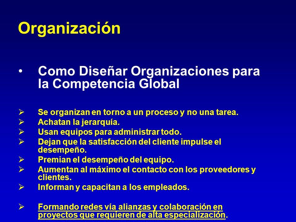 Organización Como Diseñar Organizaciones para la Competencia Global Se organizan en torno a un proceso y no una tarea. Achatan la jerarquía. Usan equi