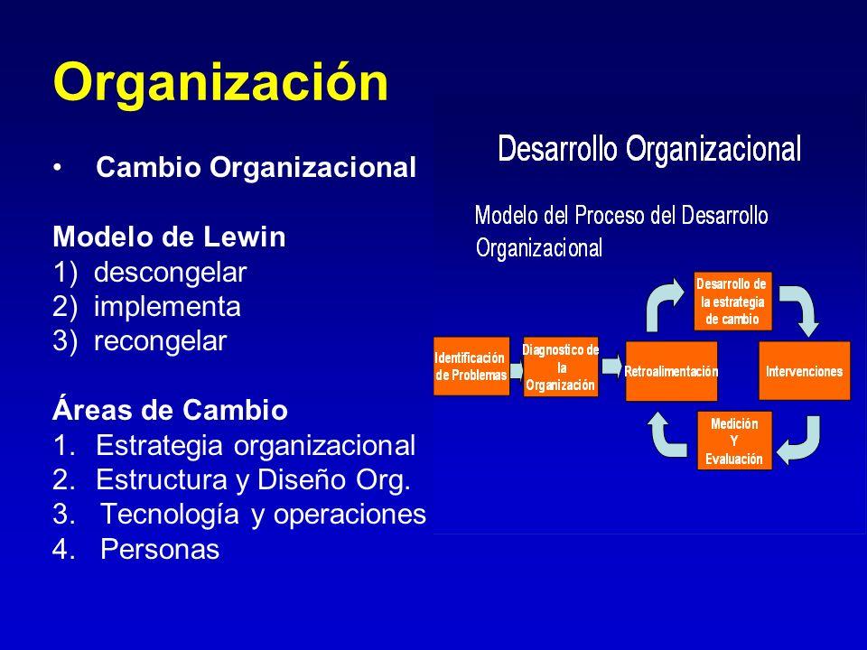 Organización Cambio Organizacional Modelo de Lewin 1) descongelar 2) implementa 3) recongelar Áreas de Cambio 1.Estrategia organizacional 2.Estructura
