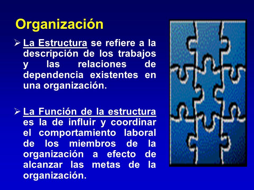 Organización La Estructura se refiere a la descripción de los trabajos y las relaciones de dependencia existentes en una organización. La Función de l
