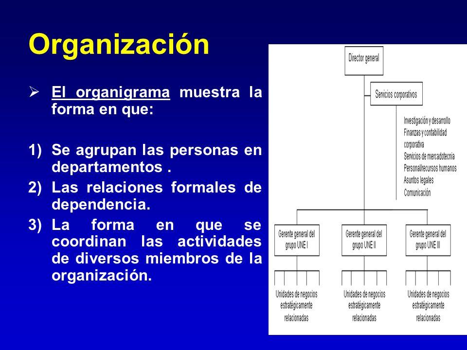 Organización El organigrama muestra la forma en que: 1)Se agrupan las personas en departamentos. 2)Las relaciones formales de dependencia. 3)La forma