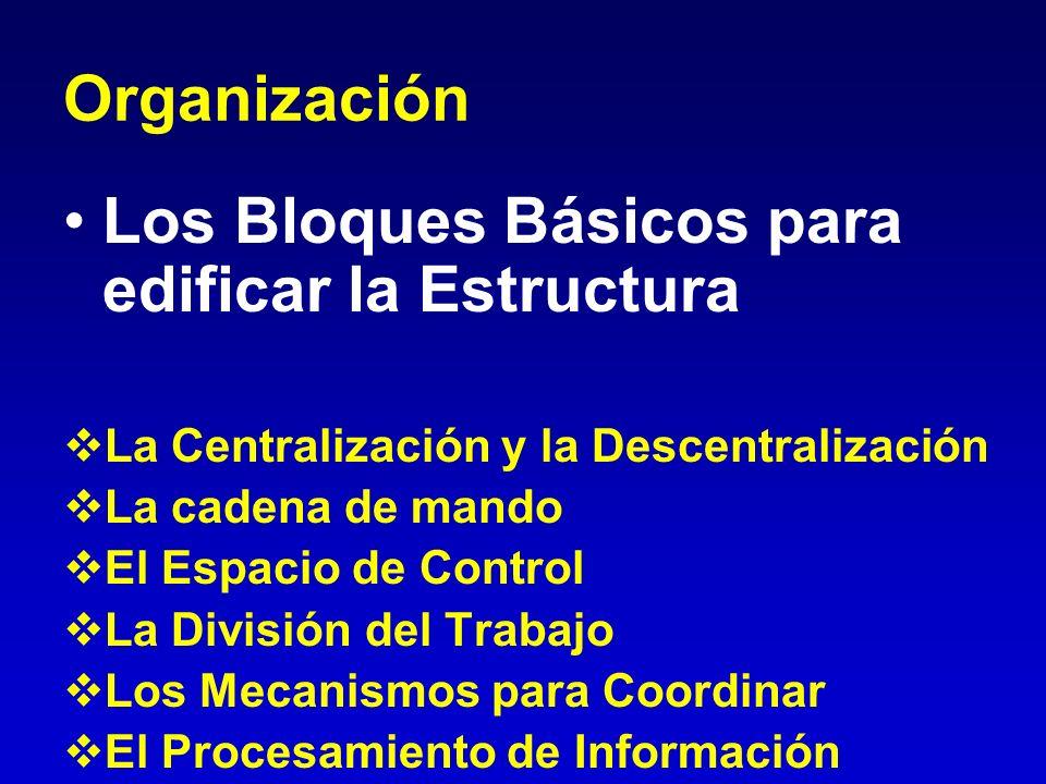Organización Los Bloques Básicos para edificar la Estructura La Centralización y la Descentralización La cadena de mando El Espacio de Control La Divi