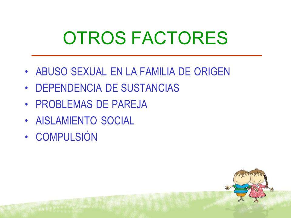 MODELO EVOLUTIVO DE FACTORES DE RIESGO (Lee y Jackson, 2002) Abuso Emocional Familia Desorganizada Conductas Externalizantes Historia de Abuso Sexual