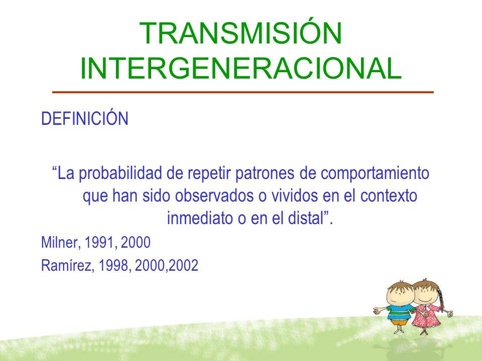 TRANSMISIÓN INTERGENERACIONAL EXPERIENCIAS CICLO DE LA TEMPRANAS VIOLENCIA APRENDIZAJE VÍNCULO