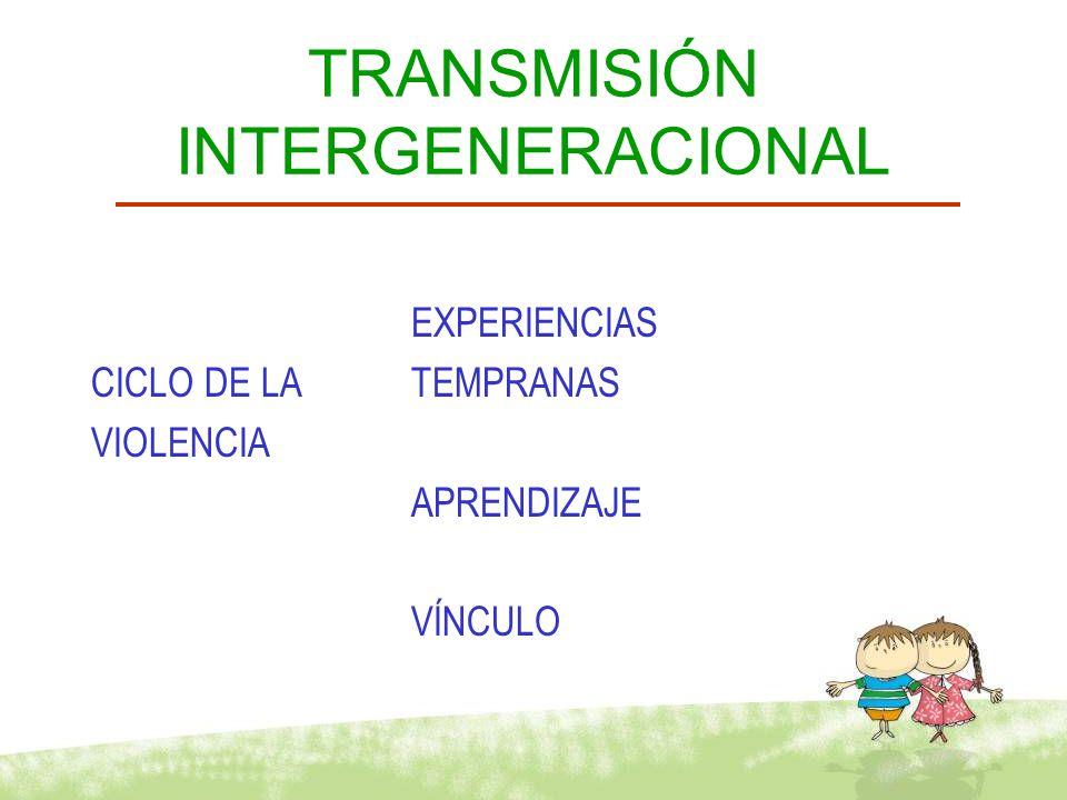 TRANSMISIÓN INTERGENERACIONAL INTENSIDAD DEL EVENTO VIVIDO CREENCIAS ASOCIADAS AL EVENTO PERCEPCIÓN DE LA FIGURA DE IMPACTO