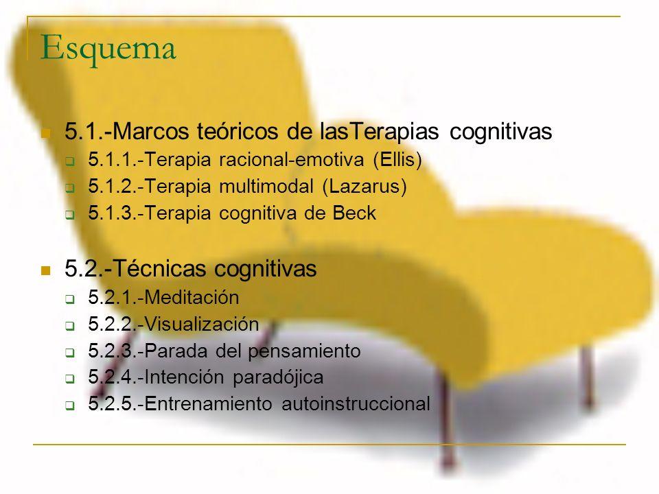 TRE (Terapia racional emotiva de Albert Ellis, 1955) Tiene muchas aplicaciones y derivaciones Uno de los aspectos centrales es la revisión de los 11 juicios irracionales 5.1.1.-Terapia racional emotiva (TRE)