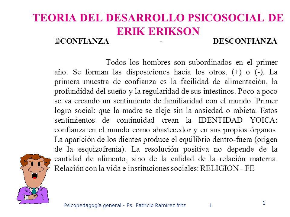1 TEORIA DEL DESARROLLO PSICOSOCIAL DE ERIK ERIKSON 2CONFIANZA - DESCONFIANZA Todos los hombres son subordinados en el primer año. Se forman las dispo