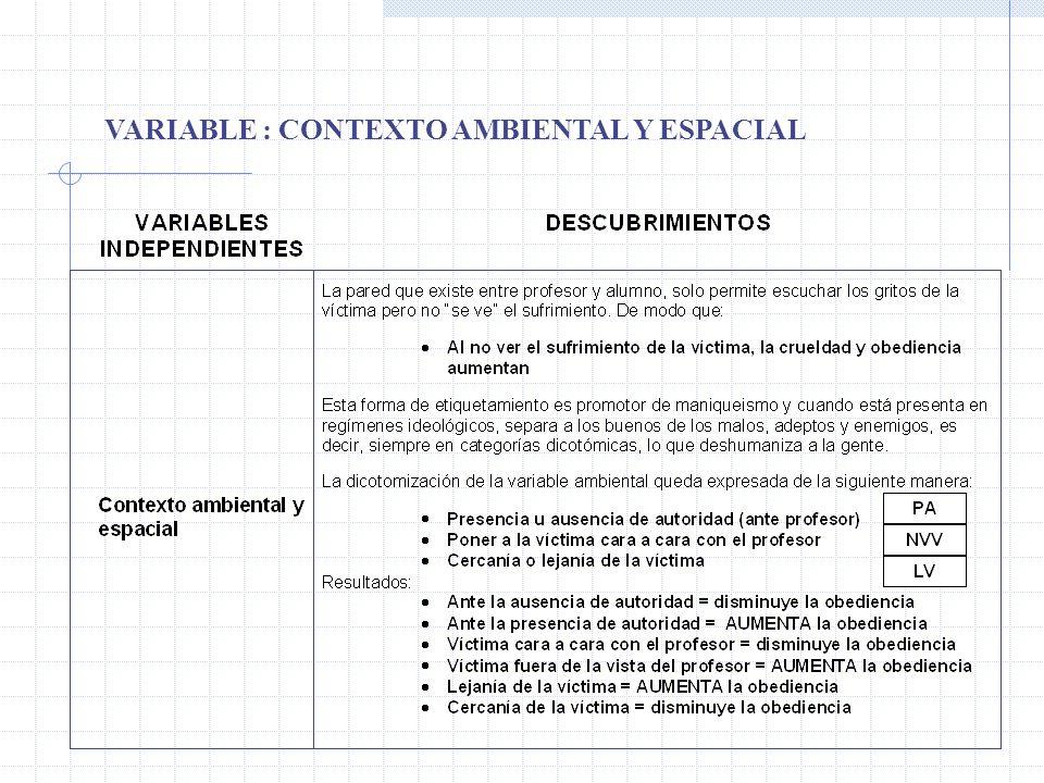VARIABLE : CONTEXTO AMBIENTAL Y ESPACIAL