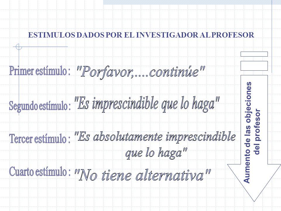 ESTIMULOS DADOS POR EL INVESTIGADOR AL PROFESOR Aumento de las objeciones del profesor