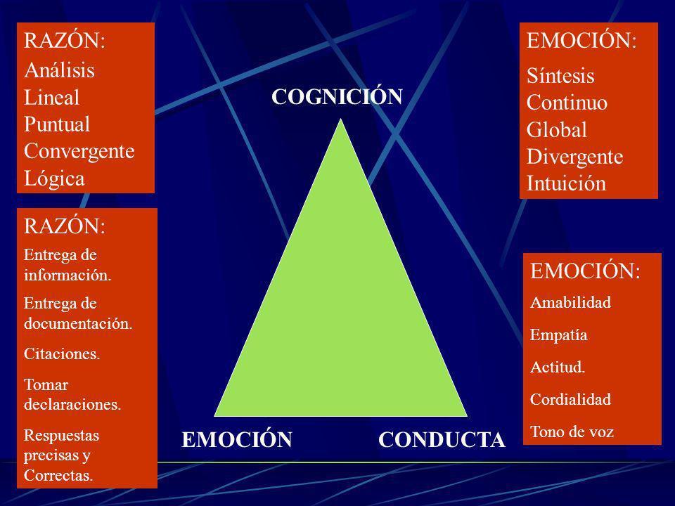 Así como la mente racional se expresa a través de palabras, la expresión de las emociones es no verbal. La verdad emocional de una persona esta más en