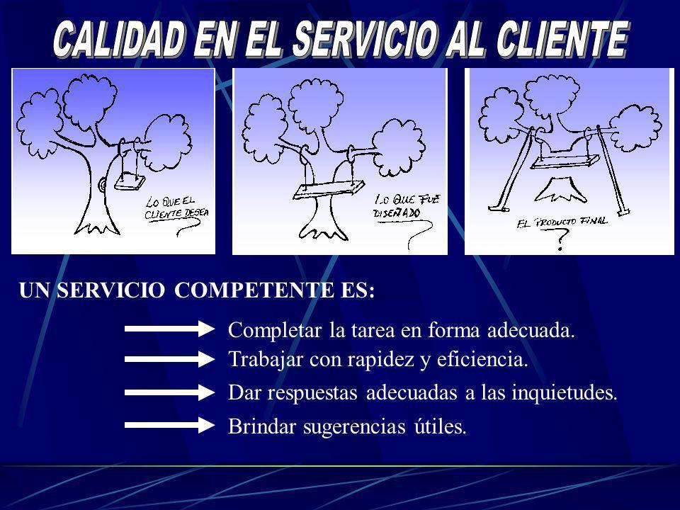 CONCEPTOS DE CALIDAD APLICADOS A LA ATENCIÓN DE CLIENTES