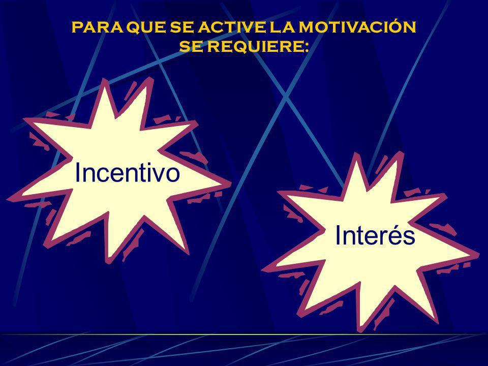 MOTIVACIÓN Y SU RELEVANCIA EN LA ATENCIÓN DE PÚBLICO Gran parte de nuestro comportamiento tiene un propósito o tiende hacia un objetivo. Motivación si