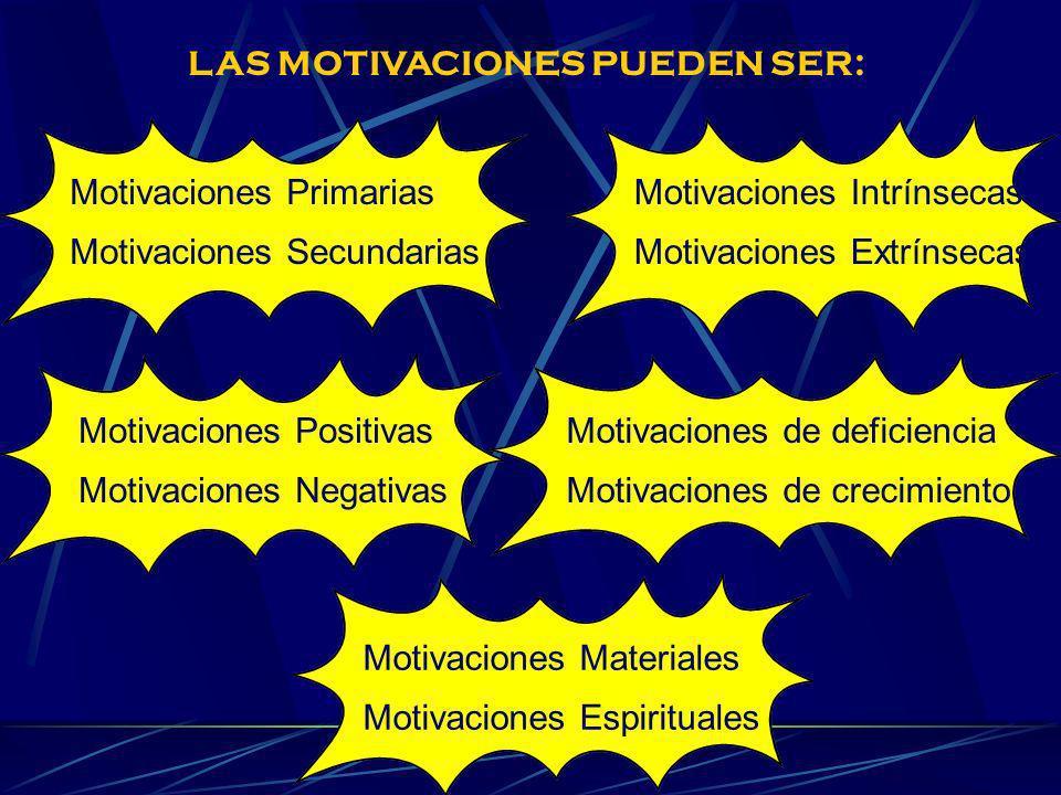 PARA QUE SE ACTIVE LA MOTIVACIÓN SE REQUIERE: Incentivo Interés
