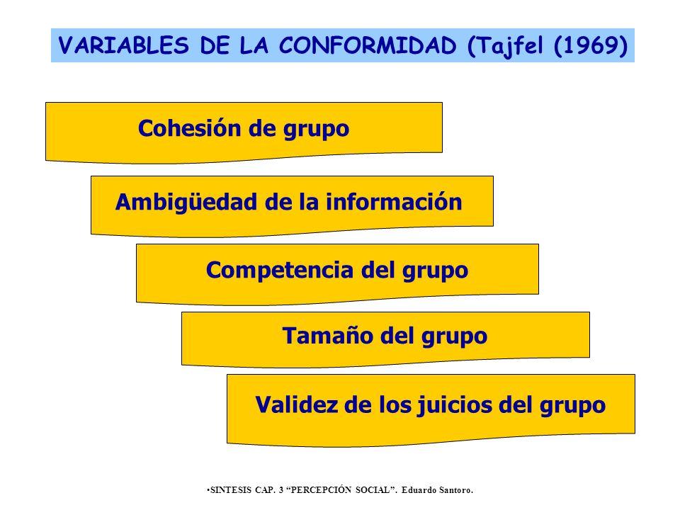 Cohesión de grupo SINTESIS CAP. 3 PERCEPCIÓN SOCIAL. Eduardo Santoro. Ambigüedad de la información Competencia del grupo Tamaño del grupo Validez de l
