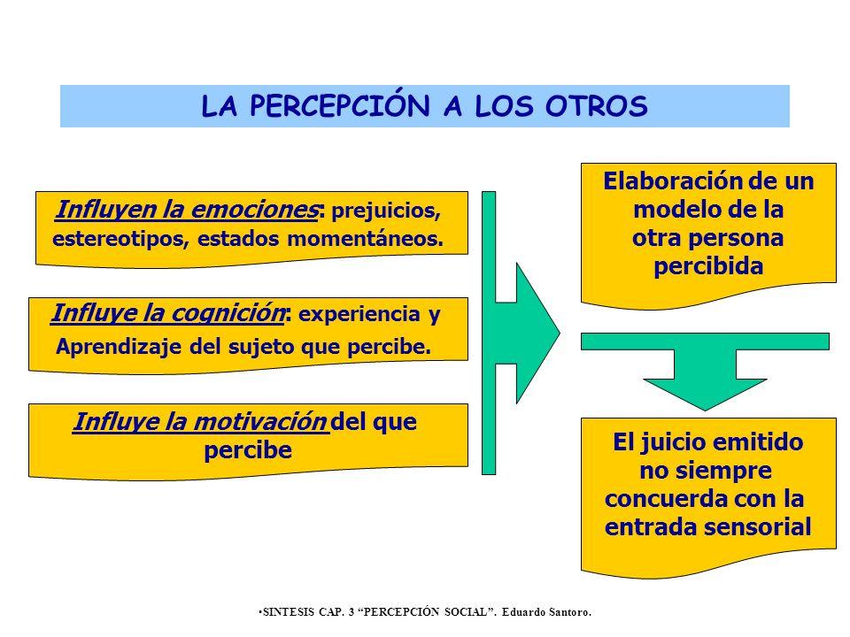 Influyen la emociones: prejuicios, estereotipos, estados momentáneos. SINTESIS CAP. 3 PERCEPCIÓN SOCIAL. Eduardo Santoro. Influye la cognición: experi