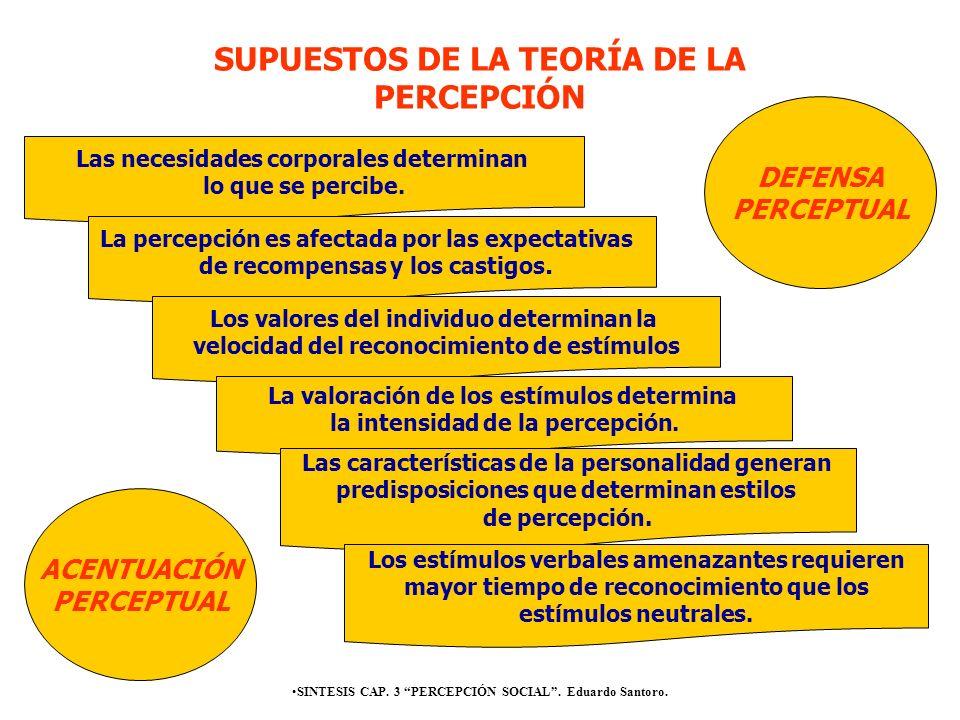 SUPUESTOS DE LA TEORÍA DE LA PERCEPCIÓN Las necesidades corporales determinan lo que se percibe. SINTESIS CAP. 3 PERCEPCIÓN SOCIAL. Eduardo Santoro. L