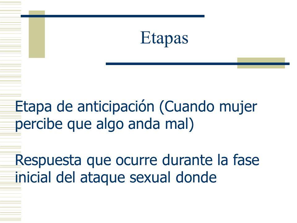 Etapas Proveedoras/es de servicio quienes trabajan con las victimas han observado distintas etapas por las cuales pasan estas como consecuencia de la