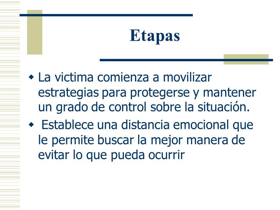 Etapas La victima comienza a reconocer señales de peligrosidad o a sentir que algo esta ocurriendo. Cuestiona su propia percepción y se convence que e