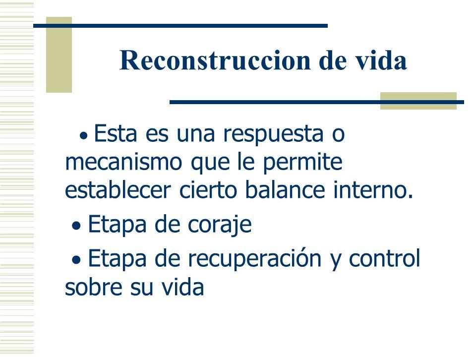 Reconstruccion de vida Dicha reacción puede ser parte de un proceso de negación, que le permite confrontar lo ocurrido hasta que se sienta preparada S