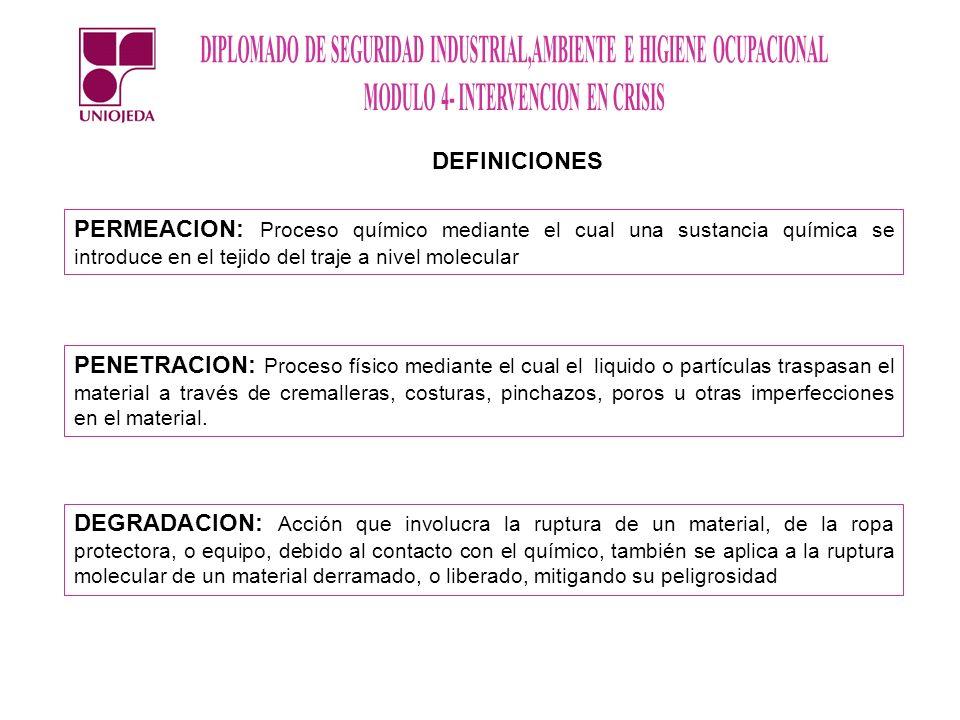 PERMEACION: Proceso químico mediante el cual una sustancia química se introduce en el tejido del traje a nivel molecular DEGRADACION: Acción que invol