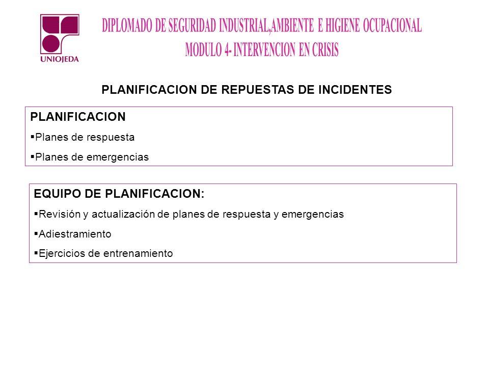 PLANIFICACION Planes de respuesta Planes de emergencias EQUIPO DE PLANIFICACION: Revisión y actualización de planes de respuesta y emergencias Adiestr