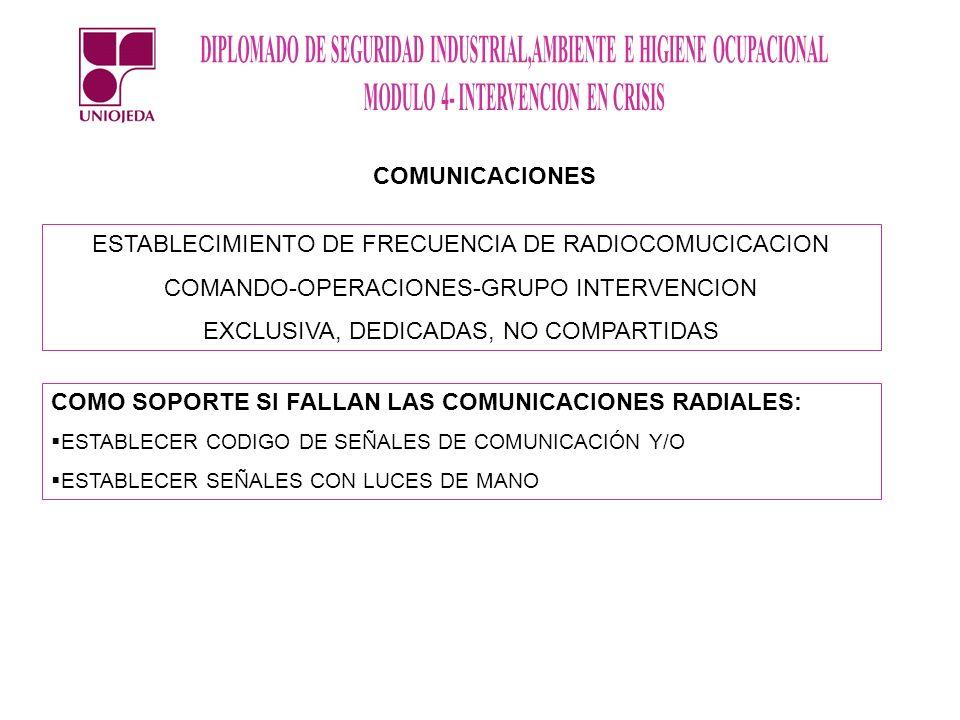 ESTABLECIMIENTO DE FRECUENCIA DE RADIOCOMUCICACION COMANDO-OPERACIONES-GRUPO INTERVENCION EXCLUSIVA, DEDICADAS, NO COMPARTIDAS COMO SOPORTE SI FALLAN