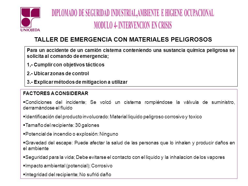 TALLER DE EMERGENCIA CON MATERIALES PELIGROSOS Para un accidente de un camión cisterna conteniendo una sustancia química peligrosa se solicita al coma