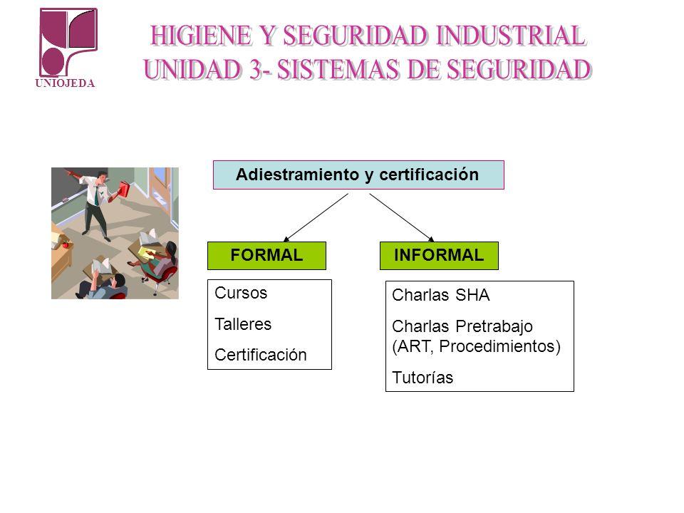 UNIOJEDA Adiestramiento y certificación FORMALINFORMAL Cursos Talleres Certificación Charlas SHA Charlas Pretrabajo (ART, Procedimientos) Tutorías