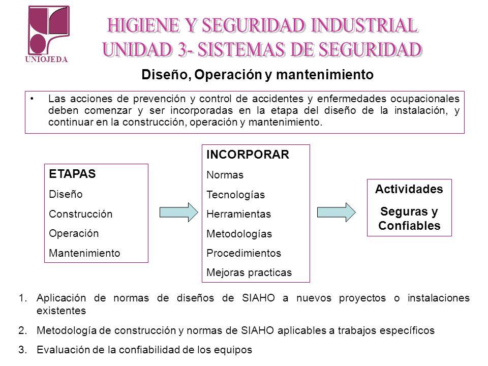 UNIOJEDA Las acciones de prevención y control de accidentes y enfermedades ocupacionales deben comenzar y ser incorporadas en la etapa del diseño de l
