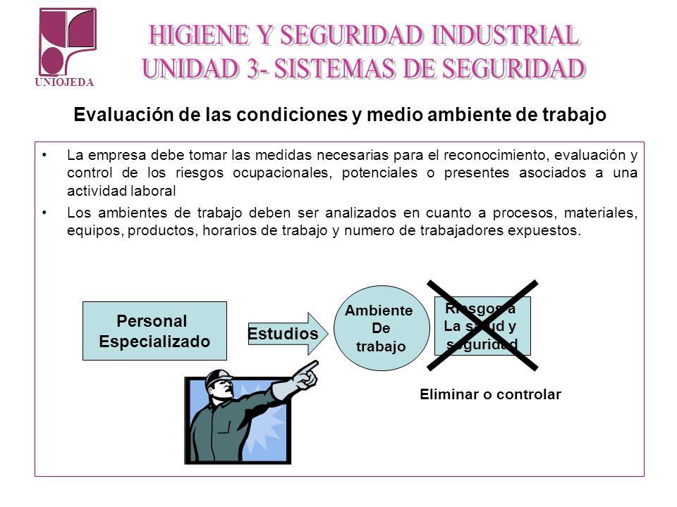 UNIOJEDA La empresa debe tomar las medidas necesarias para el reconocimiento, evaluación y control de los riesgos ocupacionales, potenciales o present