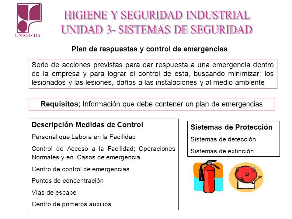 UNIOJEDA Plan de respuestas y control de emergencias Serie de acciones previstas para dar respuesta a una emergencia dentro de la empresa y para logra
