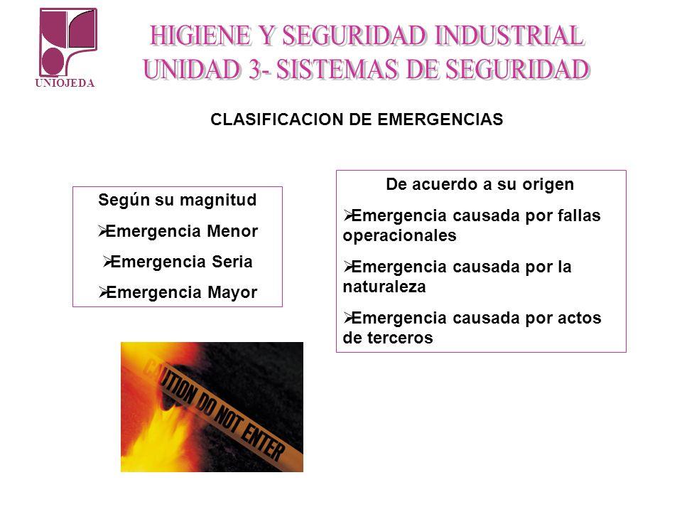 UNIOJEDA CLASIFICACION DE EMERGENCIAS Según su magnitud Emergencia Menor Emergencia Seria Emergencia Mayor De acuerdo a su origen Emergencia causada p