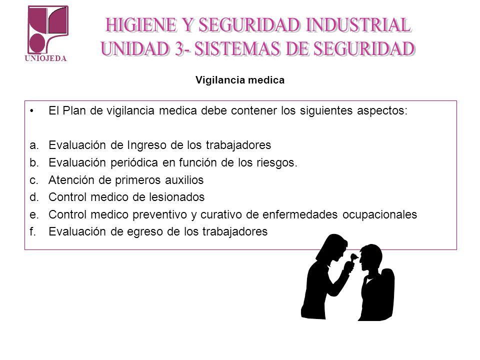 UNIOJEDA El Plan de vigilancia medica debe contener los siguientes aspectos: a.Evaluación de Ingreso de los trabajadores b.Evaluación periódica en fun