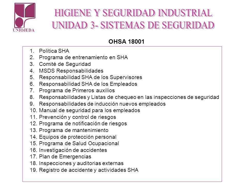 UNIOJEDA 1.Politica SHA 2.Programa de entrenamiento en SHA 3.Comité de Seguridad 4.MSDS Responsabilidades 5.Responsabilidad SHA de los Supervisores 6.