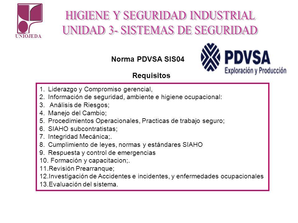 UNIOJEDA Norma PDVSA SIS04 Requisitos 1.Liderazgo y Compromiso gerencial, 2.Información de seguridad, ambiente e higiene ocupacional: 3. Análisis de R