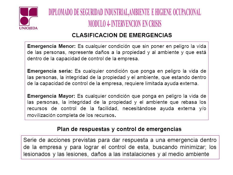 CLASIFICACION DE EMERGENCIAS Emergencia Menor: Es cualquier condición que sin poner en peligro la vida de las personas, represente daños a la propieda