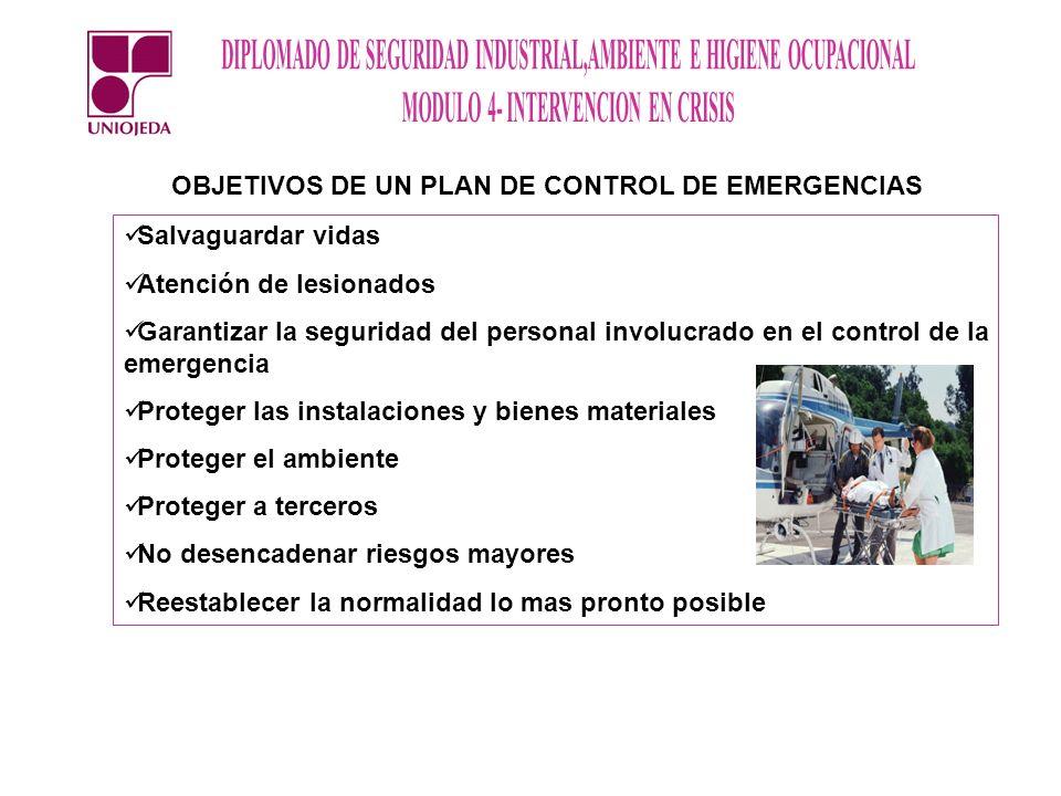 OBJETIVOS DE UN PLAN DE CONTROL DE EMERGENCIAS Salvaguardar vidas Atención de lesionados Garantizar la seguridad del personal involucrado en el contro