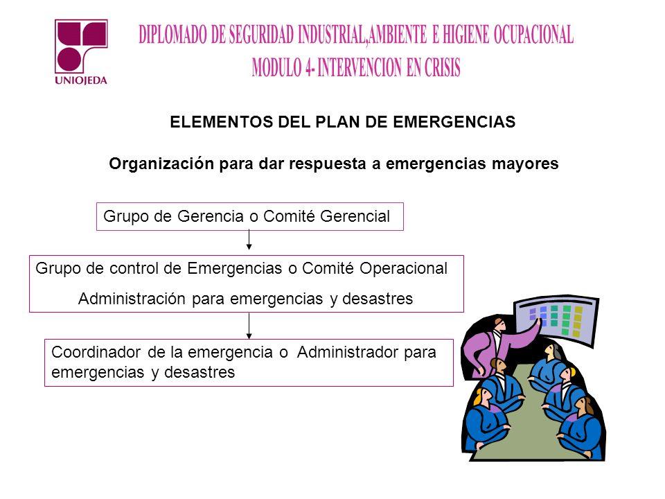 ELEMENTOS DEL PLAN DE EMERGENCIAS Organización para dar respuesta a emergencias mayores Grupo de control de Emergencias o Comité Operacional Administr
