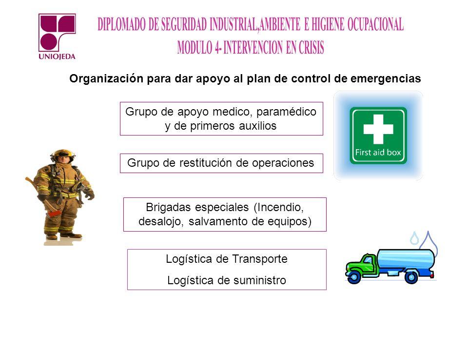 Grupo de apoyo medico, paramédico y de primeros auxilios Organización para dar apoyo al plan de control de emergencias Grupo de restitución de operaci
