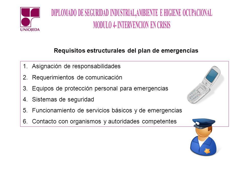 Requisitos estructurales del plan de emergencias 1.Asignación de responsabilidades 2.Requerimientos de comunicación 3.Equipos de protección personal p