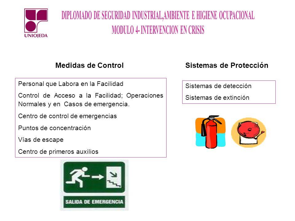 Personal que Labora en la Facilidad Control de Acceso a la Facilidad; Operaciones Normales y en Casos de emergencia. Centro de control de emergencias