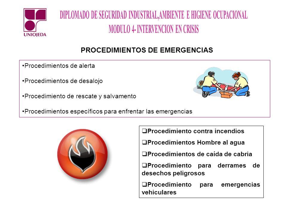 PROCEDIMIENTOS DE EMERGENCIAS Procedimiento contra incendios Procedimientos Hombre al agua Procedimientos de caída de cabria Procedimiento para derram