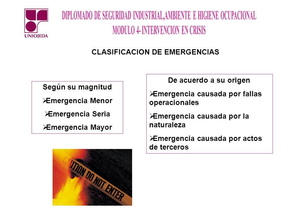 CLASIFICACION DE EMERGENCIAS Según su magnitud Emergencia Menor Emergencia Seria Emergencia Mayor De acuerdo a su origen Emergencia causada por fallas