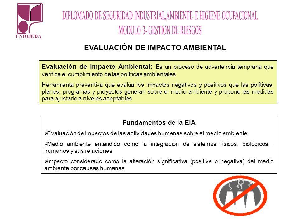 UNIOJEDA Evaluación de Impacto Ambiental: Es un proceso de advertencia temprana que verifica el cumplimiento de las políticas ambientales Herramienta