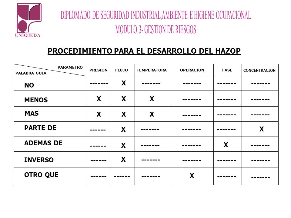 UNIOJEDA PALABRA GUIA NO MENOS MAS PARTE DE ADEMAS DE INVERSO OTRO QUE PRESIONFLUJOTEMPERATURAFASE -------X XXX XXX CONCENTRACION ------- X ------ X--