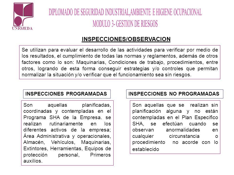 UNIOJEDA INSPECCIONES/OBSERVACION Se utilizan para evaluar el desarrollo de las actividades para verificar por medio de los resultados, el cumplimient