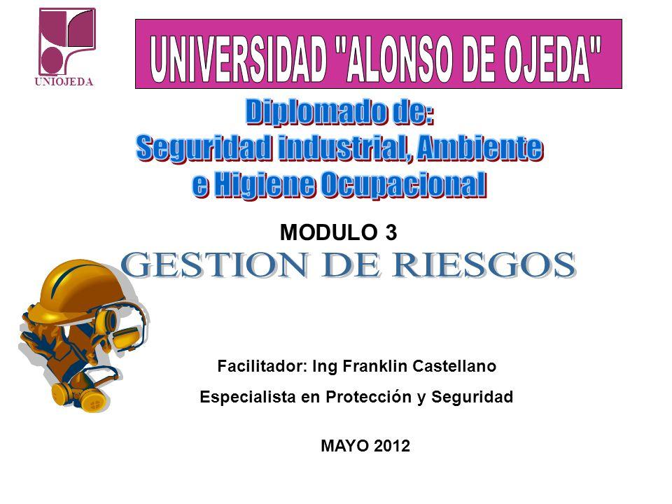 UNIOJEDA MODULO 3 Facilitador: Ing Franklin Castellano Especialista en Protección y Seguridad MAYO 2012