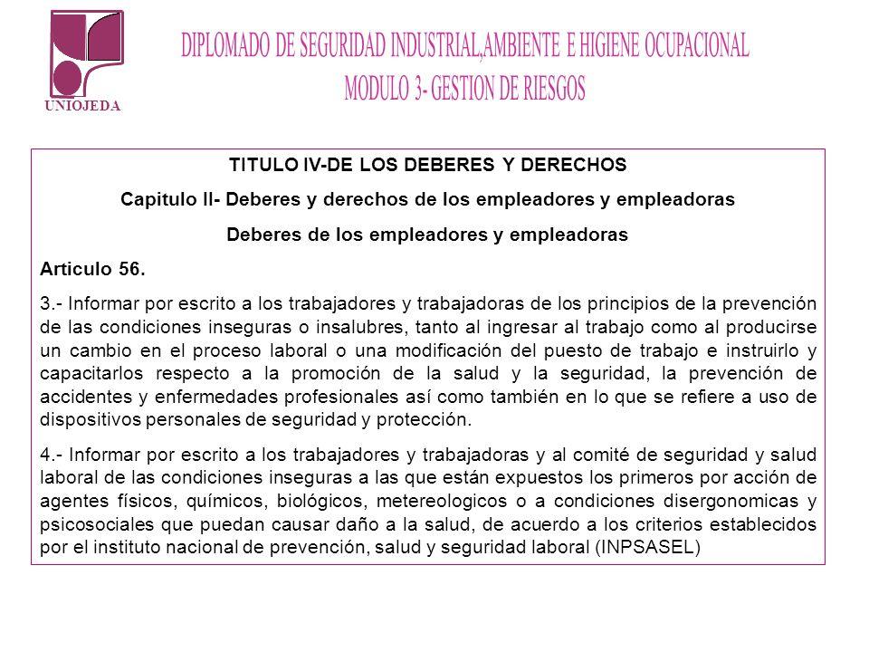 UNIOJEDA TITULO IV-DE LOS DEBERES Y DERECHOS Capitulo II- Deberes y derechos de los empleadores y empleadoras Deberes de los empleadores y empleadoras