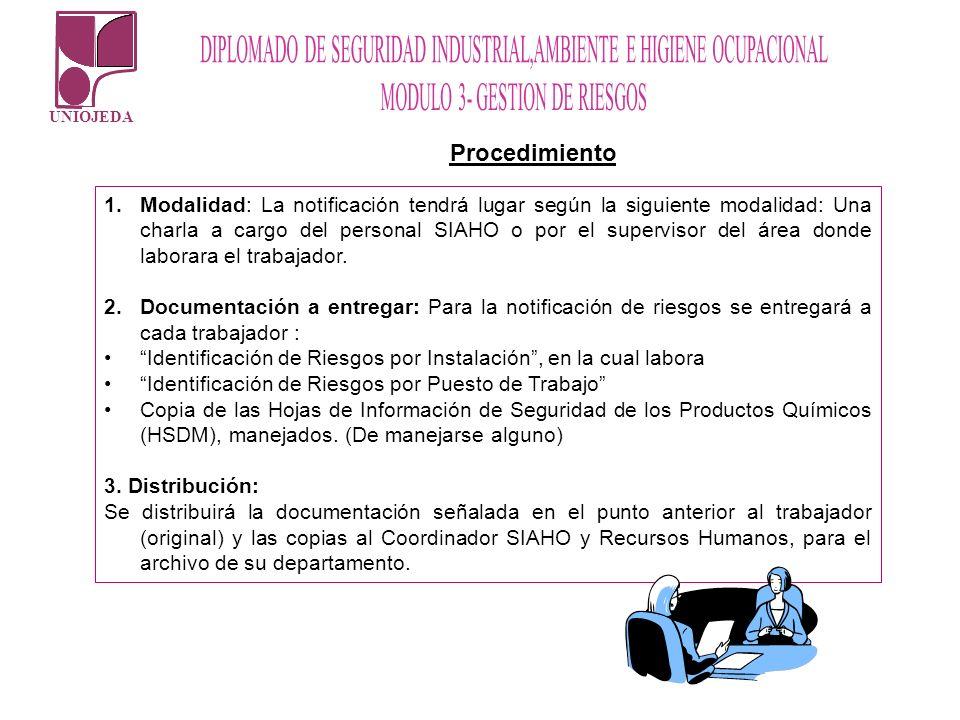 1.Modalidad: La notificación tendrá lugar según la siguiente modalidad: Una charla a cargo del personal SIAHO o por el supervisor del área donde labor