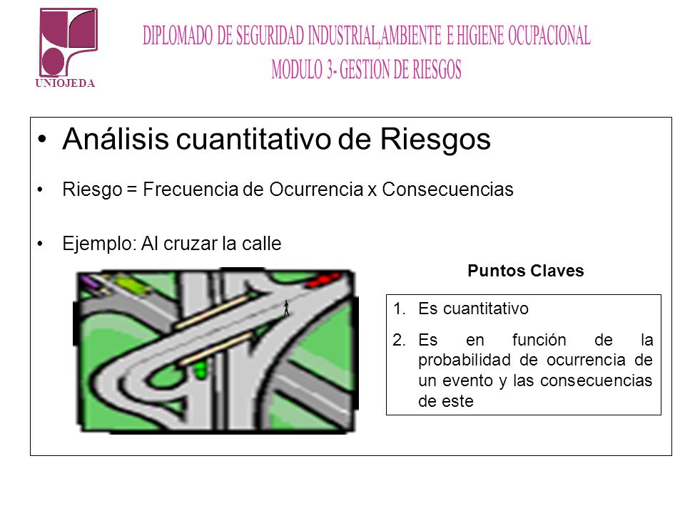Análisis cuantitativo de Riesgos Riesgo = Frecuencia de Ocurrencia x Consecuencias Ejemplo: Al cruzar la calle Puntos Claves 1.Es cuantitativo 2.Es en