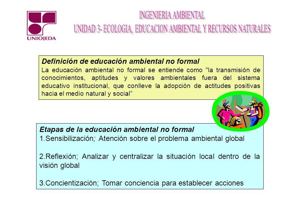 Definición de educación ambiental no formal La educación ambiental no formal se entiende como
